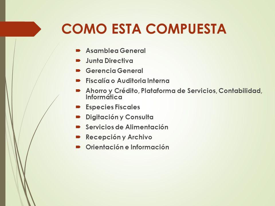 COMO ESTA COMPUESTA Asamblea General Junta Directiva Gerencia General