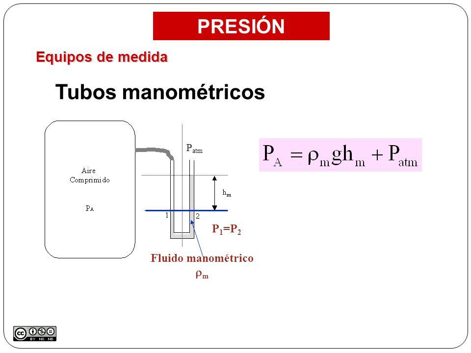 Tubos manométricos PRESIÓN Equipos de medida P1=P2 Fluido manométrico