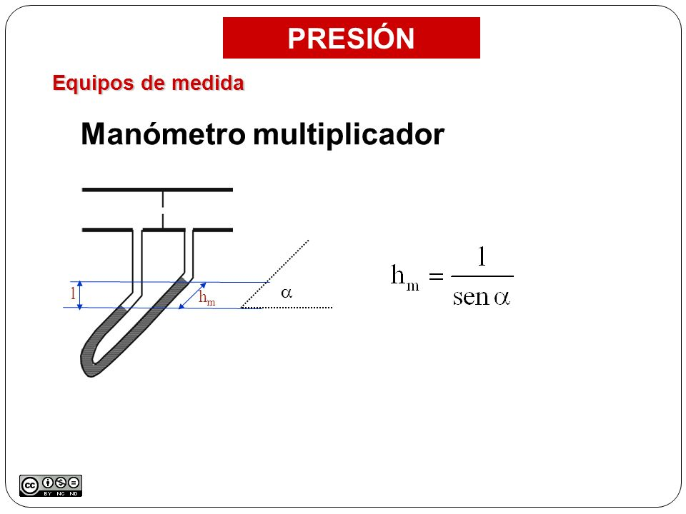 Manómetro multiplicador