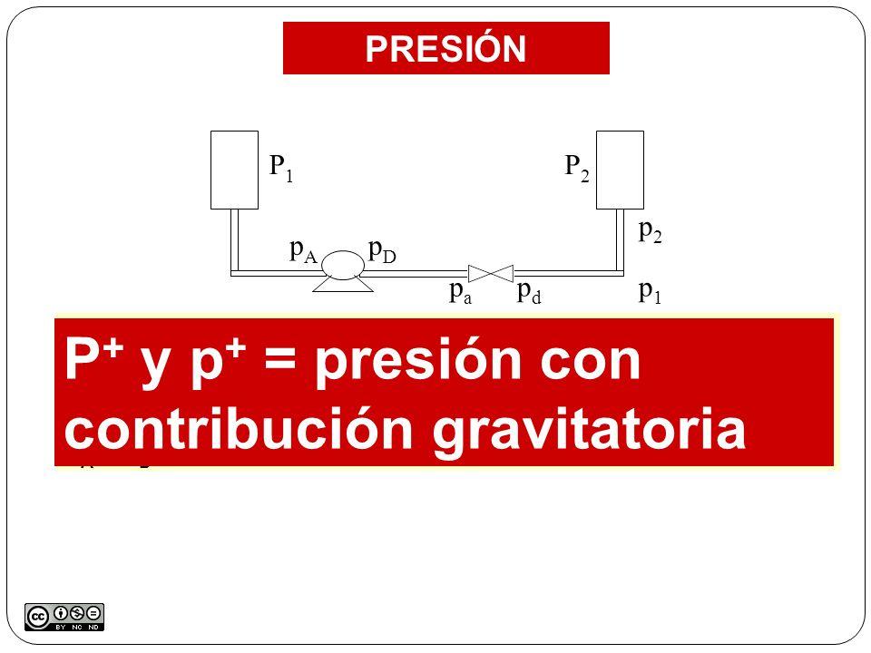 P+ y p+ = presión con contribución gravitatoria