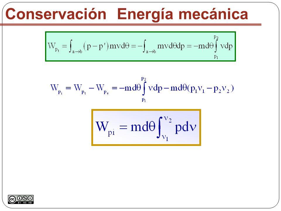 Conservación Energía mecánica