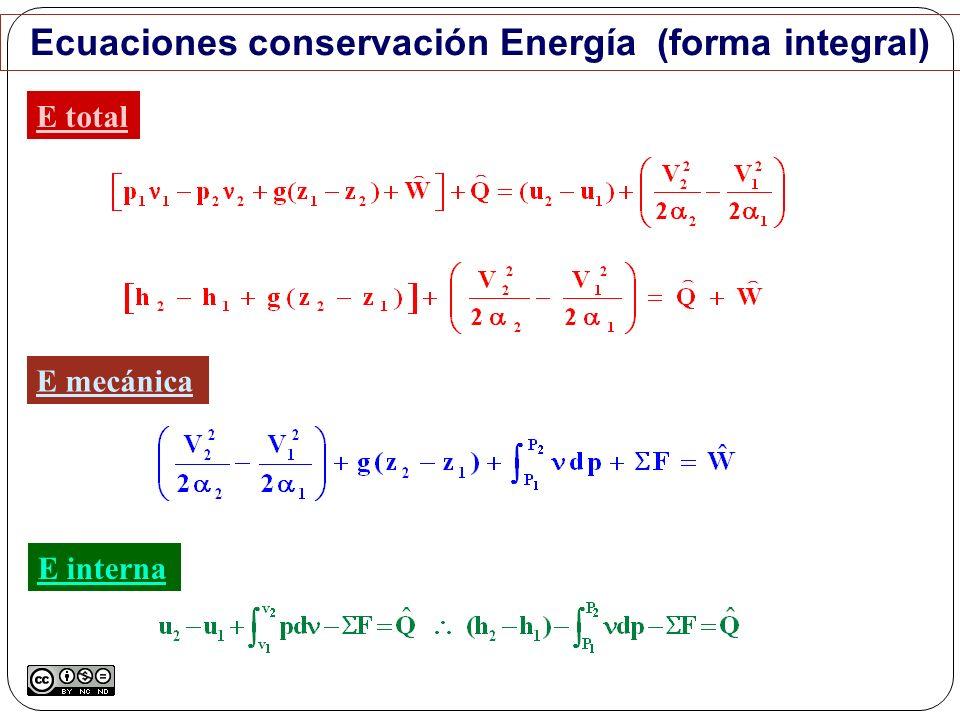 Ecuaciones conservación Energía (forma integral)