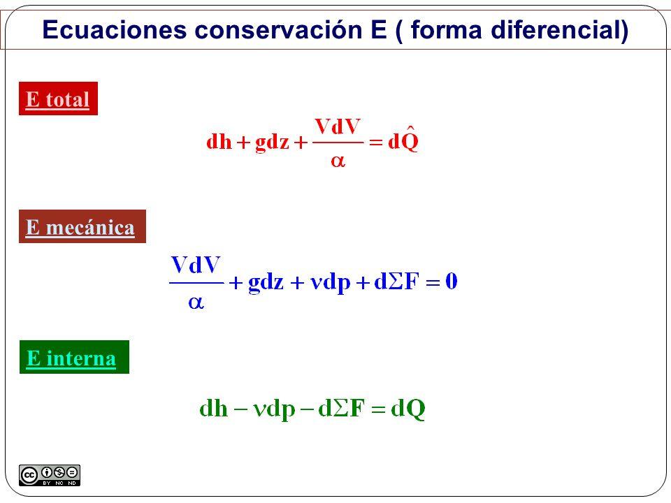 Ecuaciones conservación E ( forma diferencial)