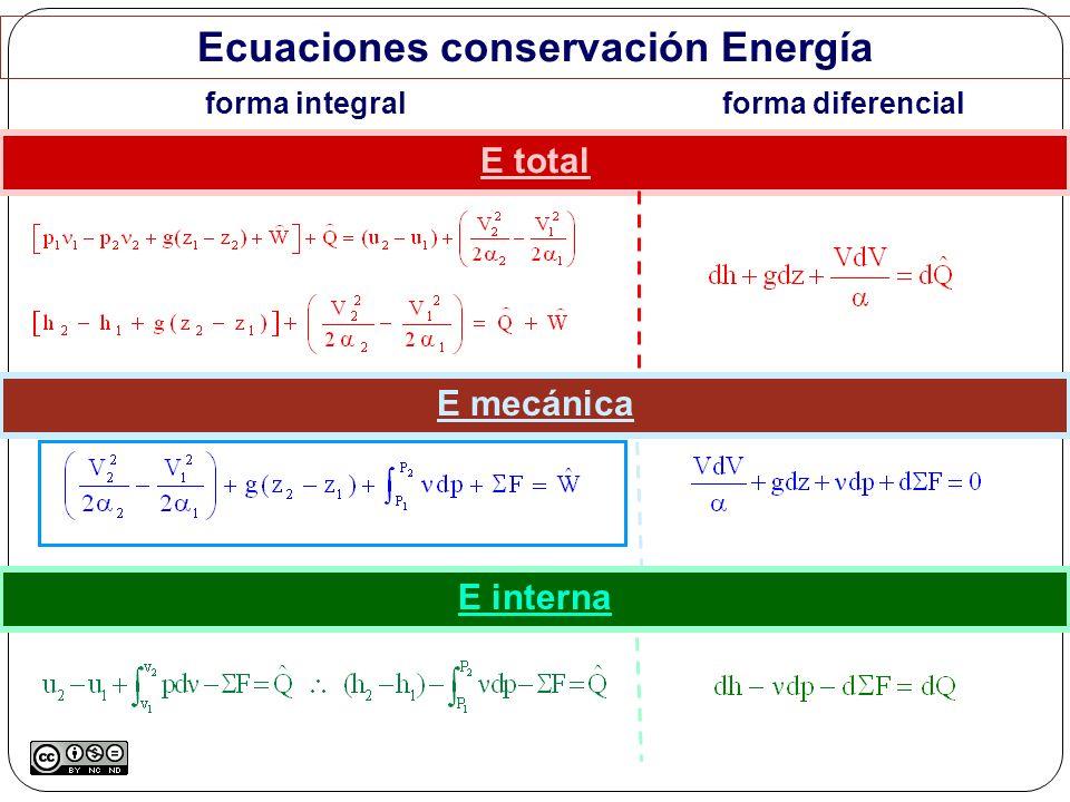 Ecuaciones conservación Energía