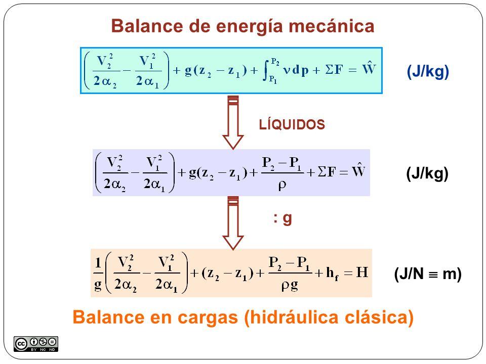 Balance de energía mecánica Balance en cargas (hidráulica clásica)