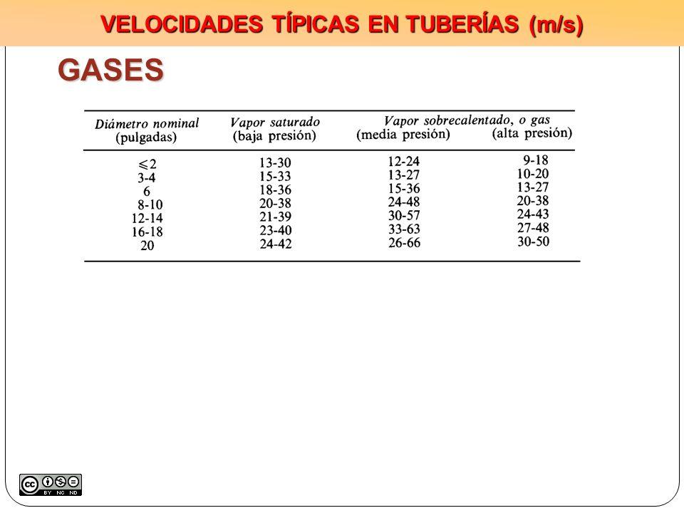 VELOCIDADES TÍPICAS EN TUBERÍAS (m/s)
