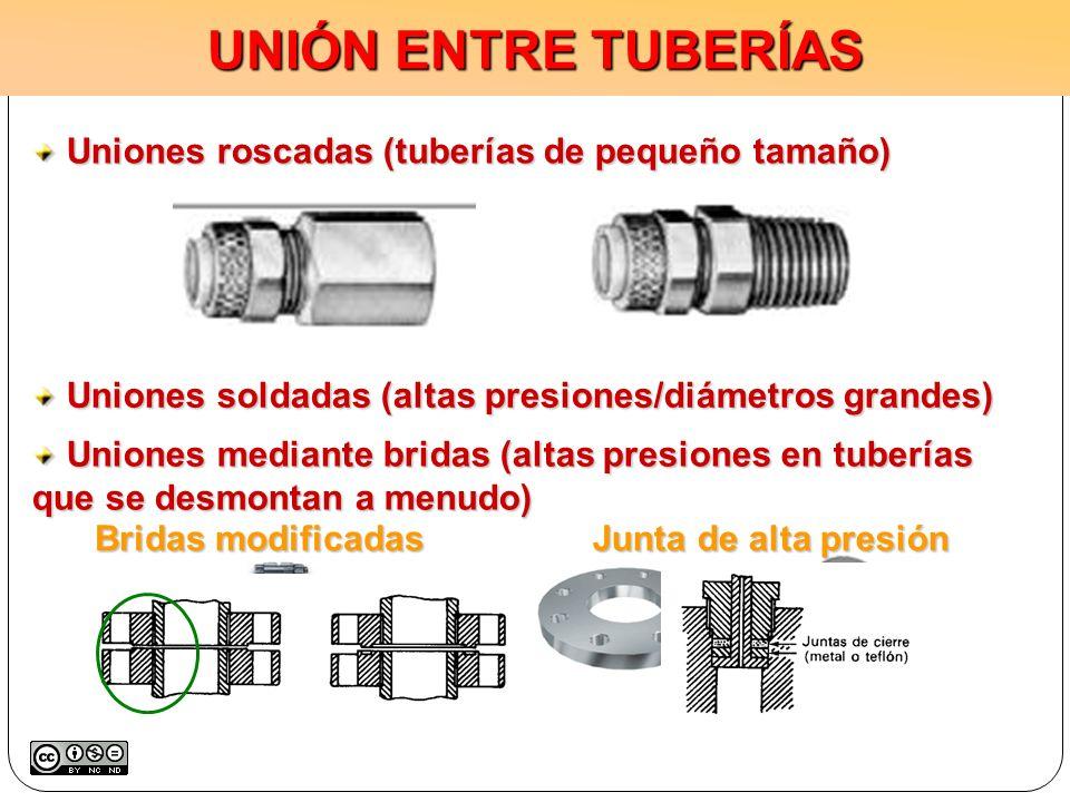 UNIÓN ENTRE TUBERÍAS Uniones roscadas (tuberías de pequeño tamaño)