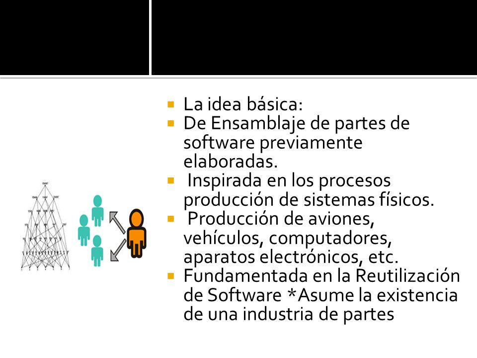 La idea básica: De Ensamblaje de partes de software previamente elaboradas. Inspirada en los procesos producción de sistemas físicos.