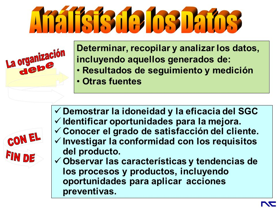 Análisis de los Datos La organización debe CON EL FIN DE