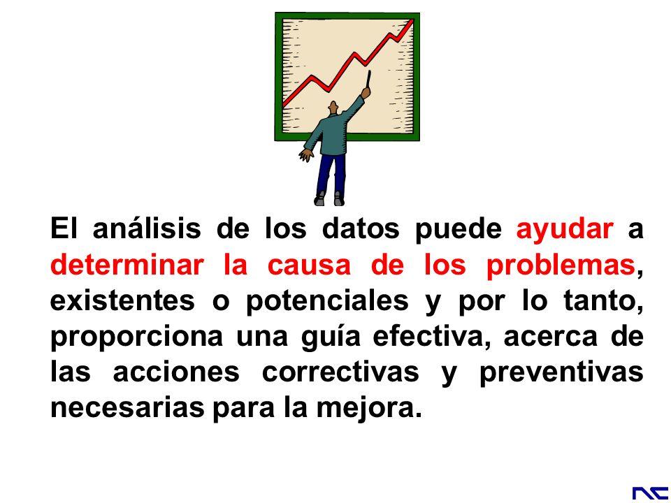 El análisis de los datos puede ayudar a determinar la causa de los problemas, existentes o potenciales y por lo tanto, proporciona una guía efectiva, acerca de las acciones correctivas y preventivas necesarias para la mejora.