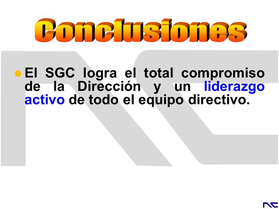 Conclusiones El SGC logra el total compromiso de la Dirección y un liderazgo activo de todo el equipo directivo.