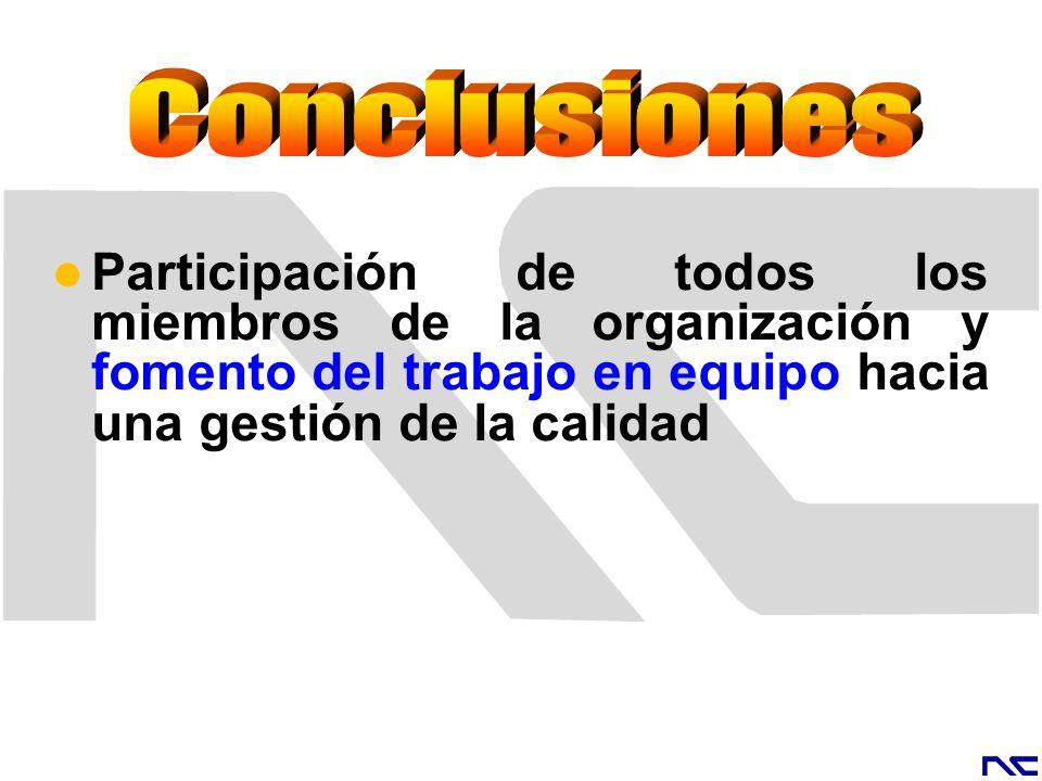 Conclusiones Participación de todos los miembros de la organización y fomento del trabajo en equipo hacia una gestión de la calidad.