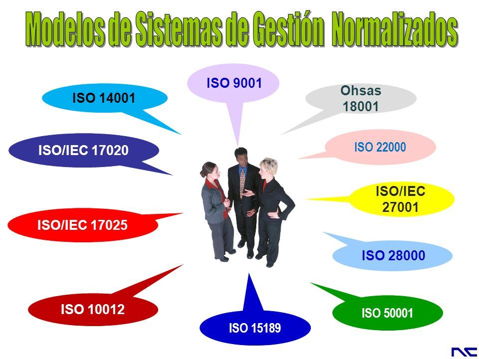 Modelos de Sistemas de Gestión Normalizados
