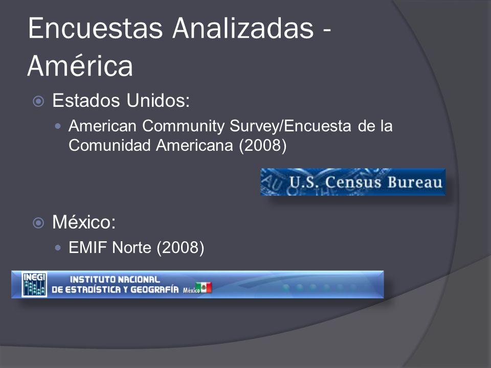 Encuestas Analizadas - América