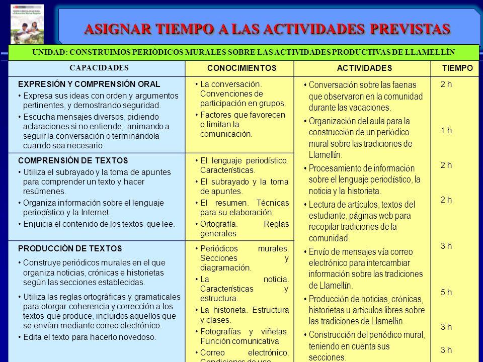 ASIGNAR TIEMPO A LAS ACTIVIDADES PREVISTAS