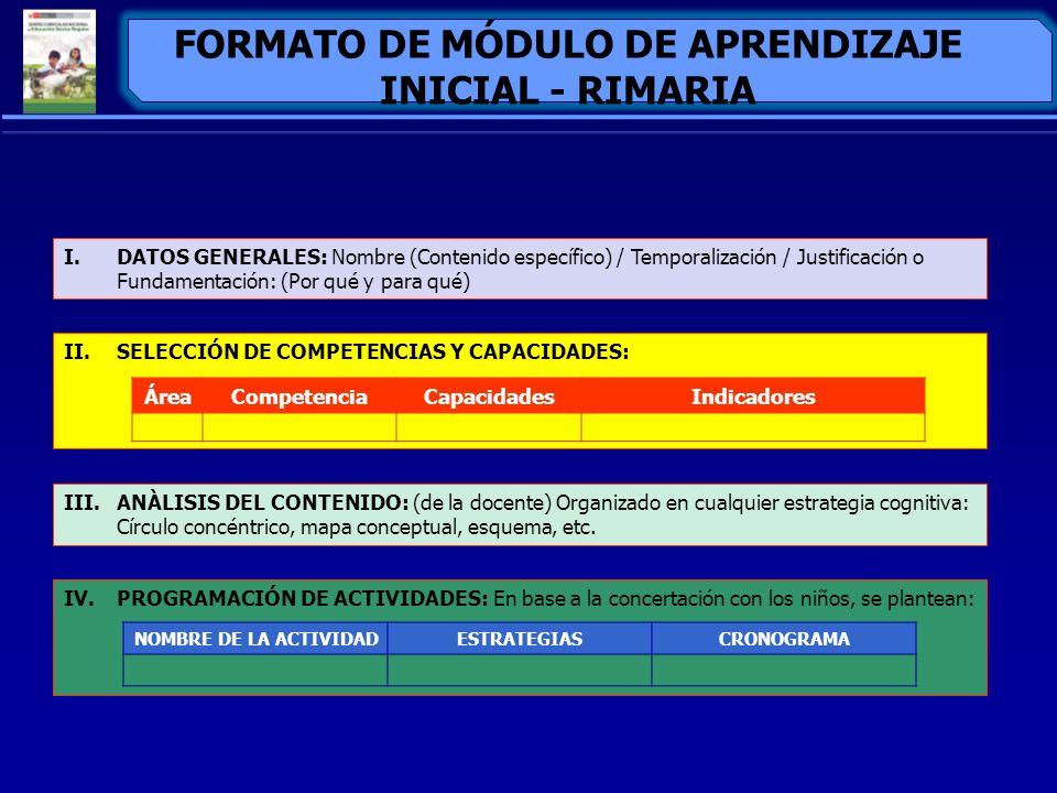 FORMATO DE MÓDULO DE APRENDIZAJE