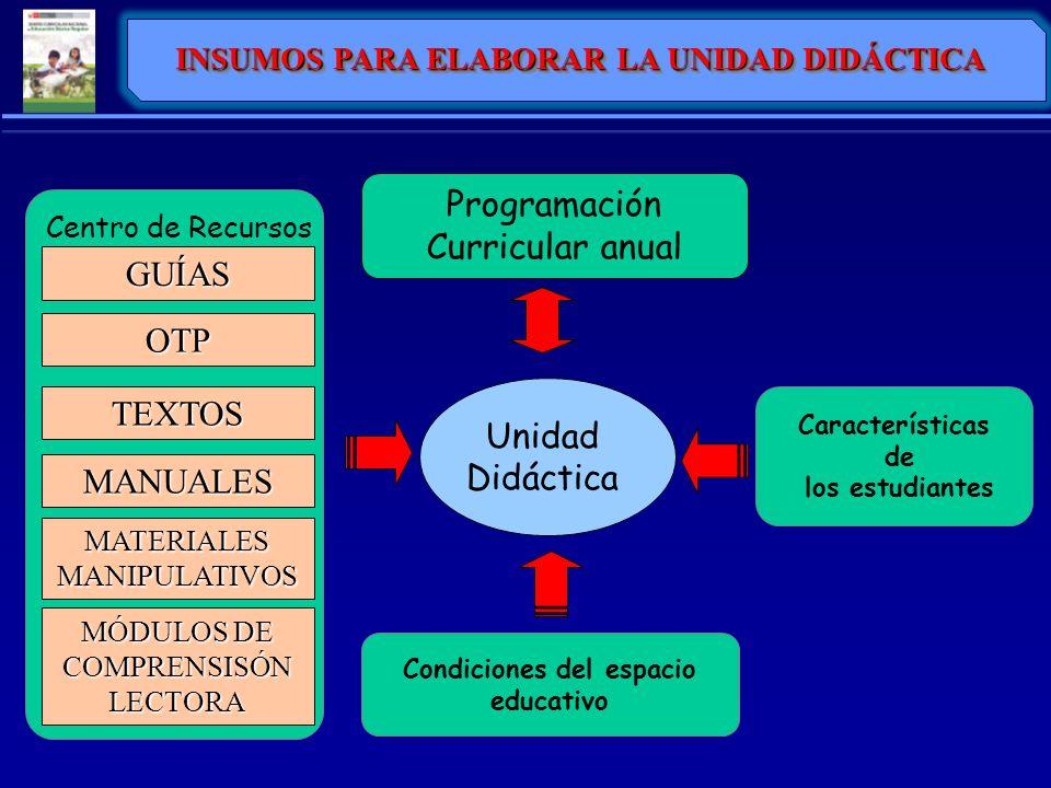 Programación Curricular anual