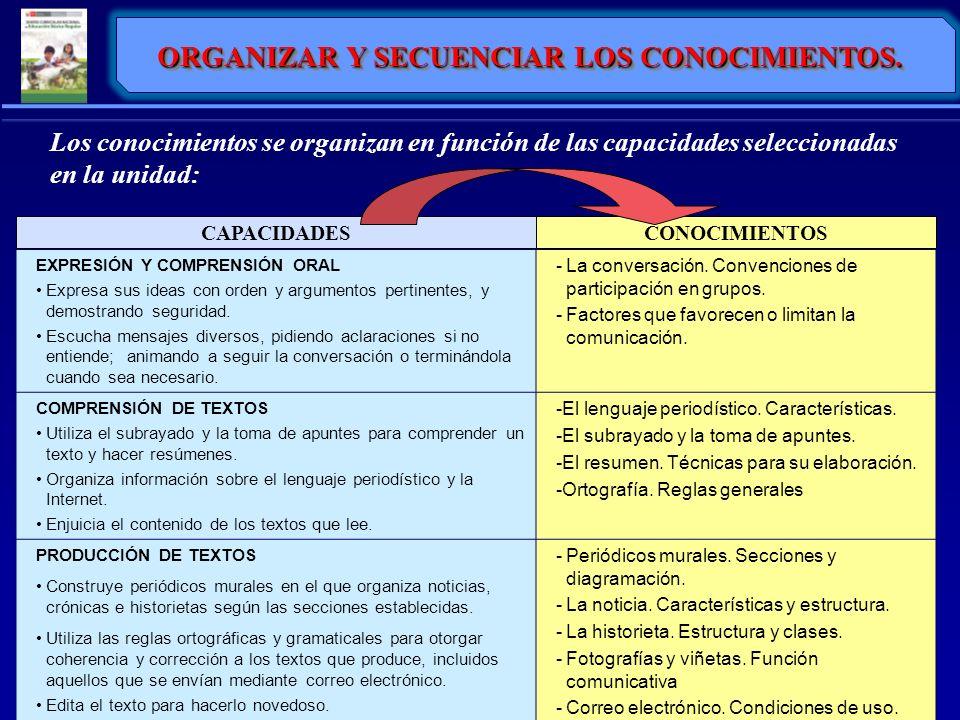 ORGANIZAR Y SECUENCIAR LOS CONOCIMIENTOS.