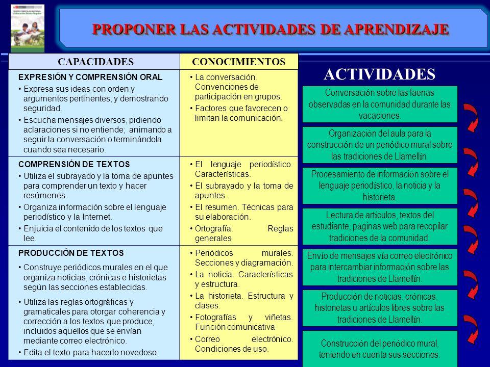 PROPONER LAS ACTIVIDADES DE APRENDIZAJE