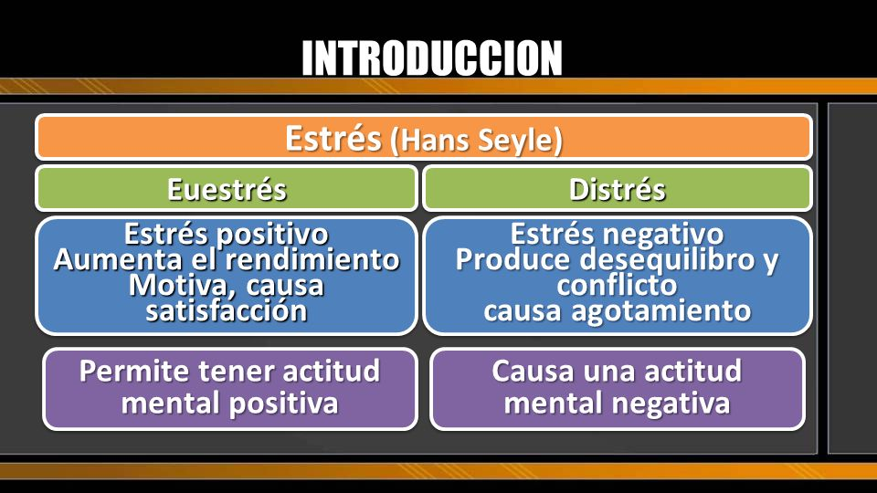 INTRODUCCION Estrés (Hans Seyle) Euestrés Distrés