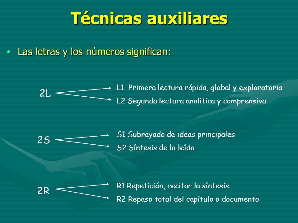 Técnicas auxiliares Las letras y los números significan: 2L 2S 2R