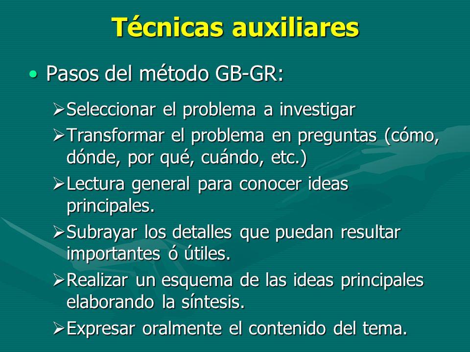 Técnicas auxiliares Pasos del método GB-GR:
