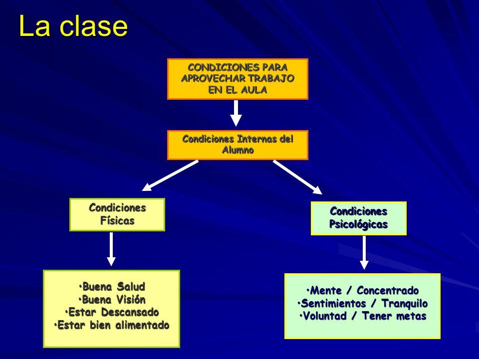 La clase Condiciones Físicas Condiciones Psicológicas Buena Salud