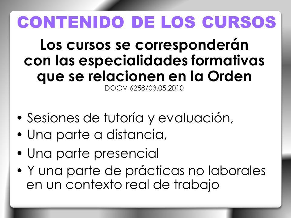 CONTENIDO DE LOS CURSOS