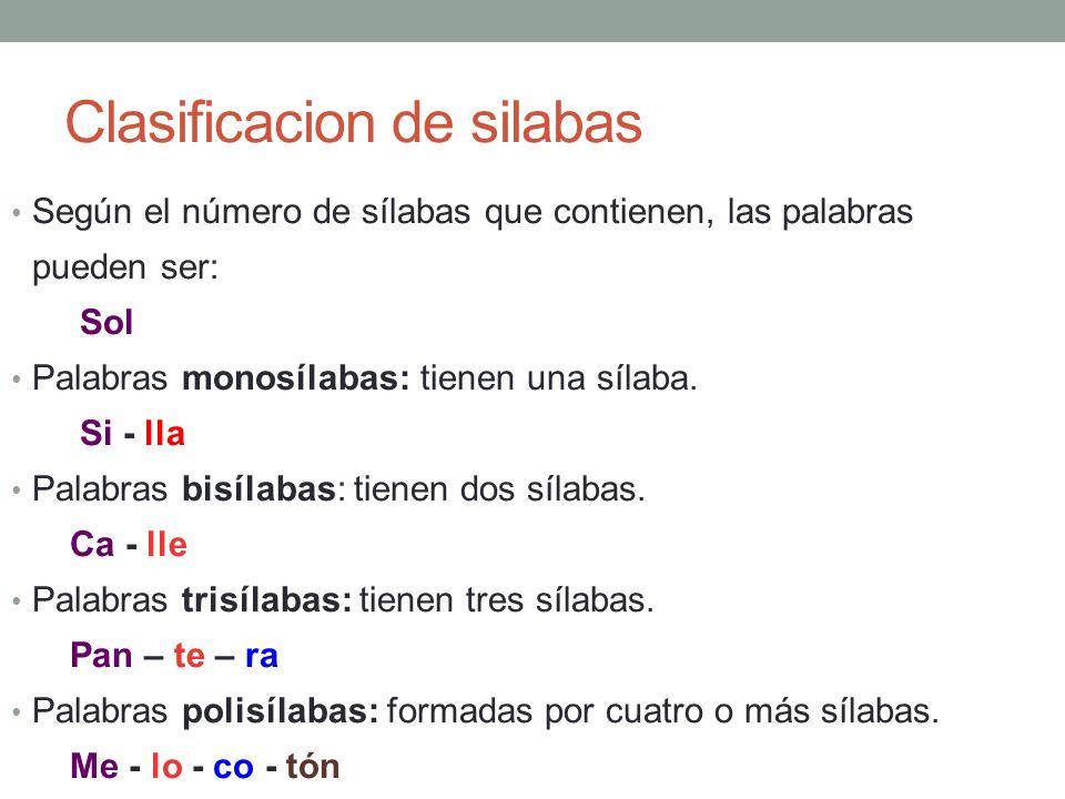 Clasificacion de silabas