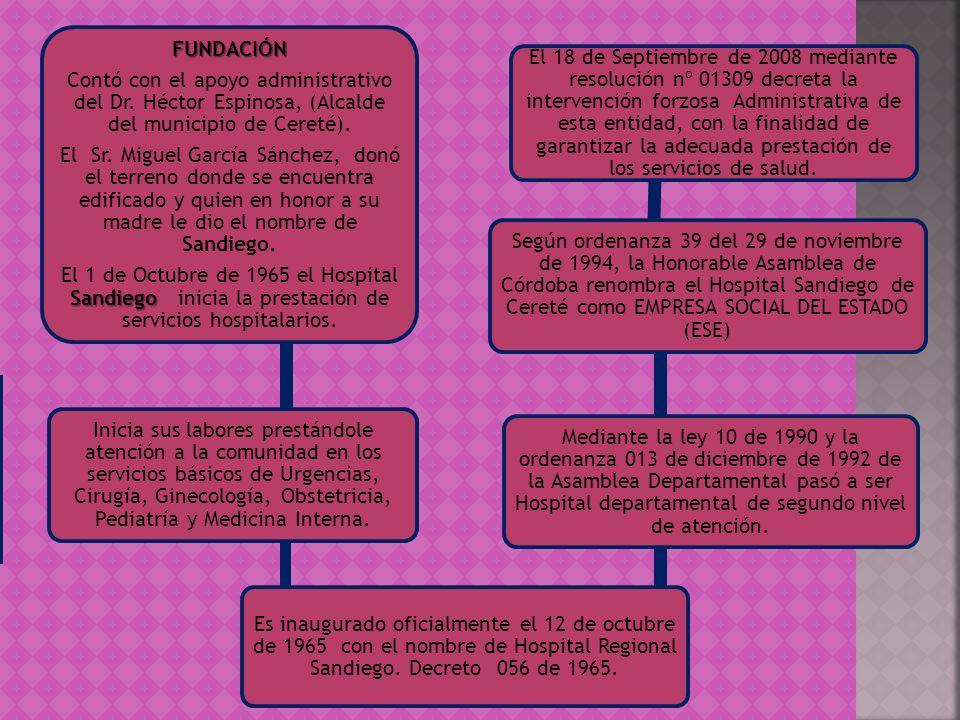 FUNDACIÓN Contó con el apoyo administrativo del Dr. Héctor Espinosa, (Alcalde del municipio de Cereté).