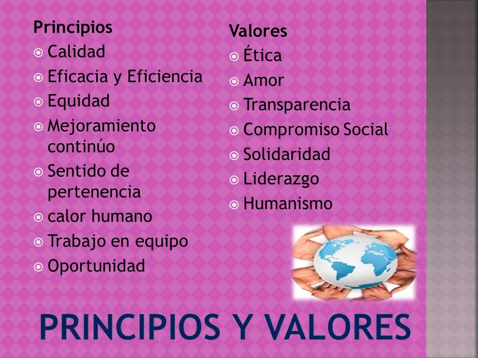 PRINCIPIOS Y VALORES Principios Valores Calidad Ética