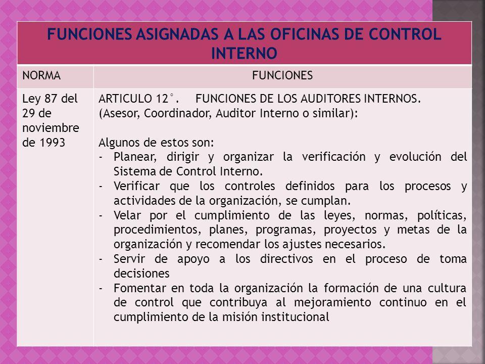 FUNCIONES ASIGNADAS A LAS OFICINAS DE CONTROL INTERNO