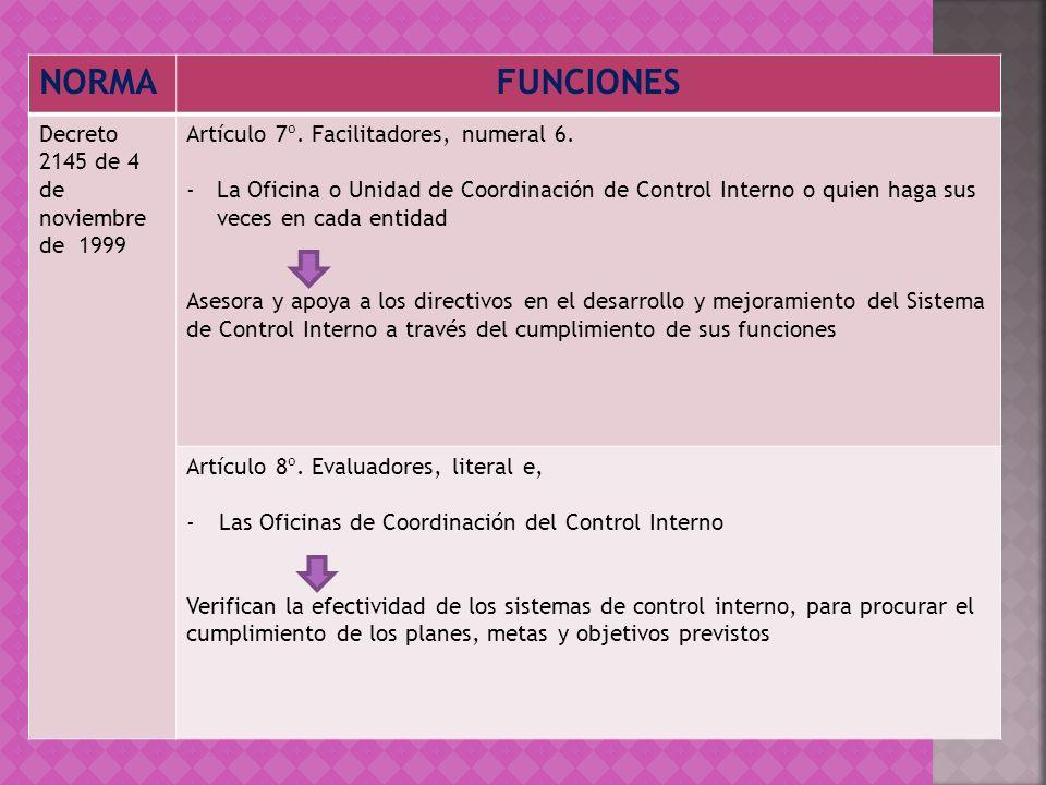 NORMA FUNCIONES Decreto 2145 de 4 de noviembre de 1999