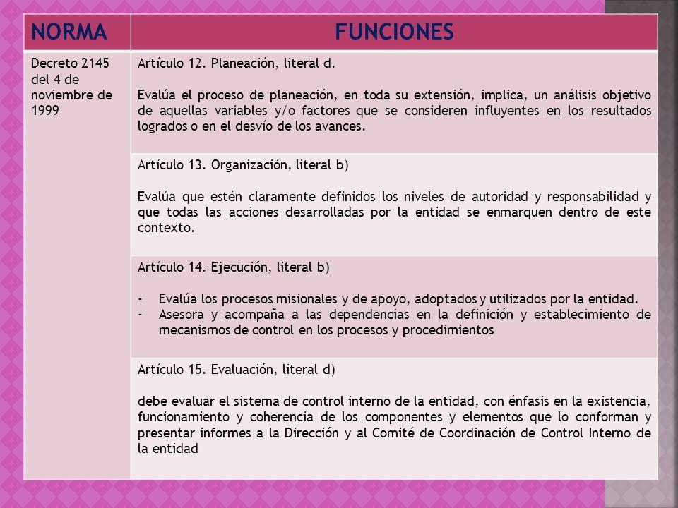 NORMA FUNCIONES Decreto 2145 del 4 de noviembre de 1999