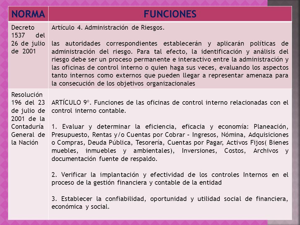 NORMA FUNCIONES Decreto 1537 del 26 de julio de 2001