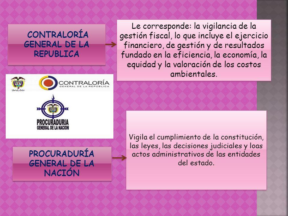 CONTRALORÍA GENERAL DE LA REPUBLICA PROCURADURÍA GENERAL DE LA NACIÓN