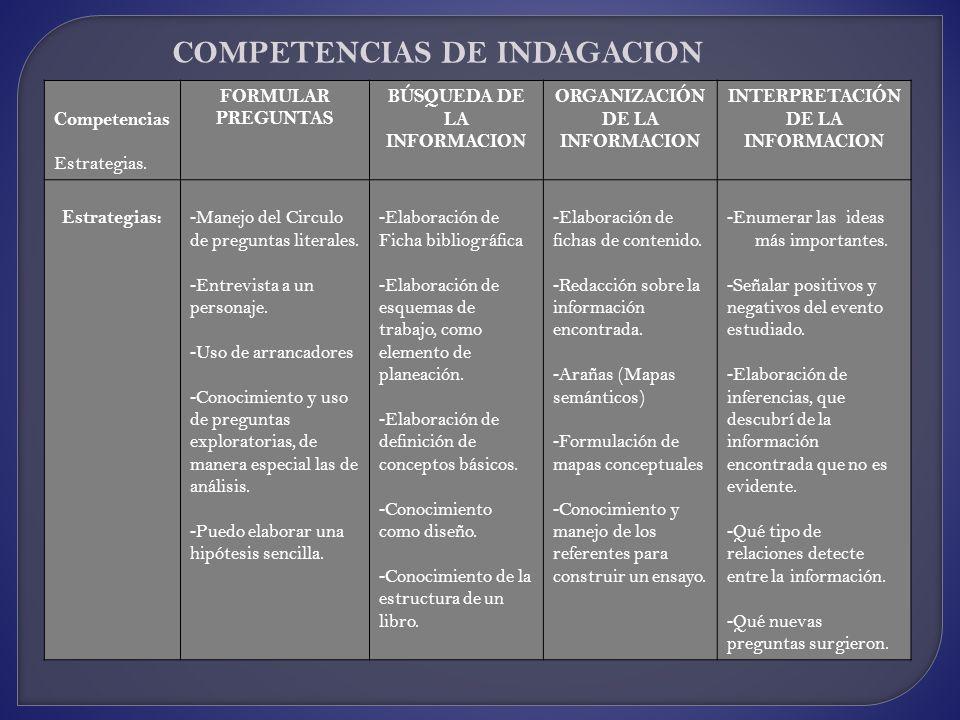 COMPETENCIAS DE INDAGACION