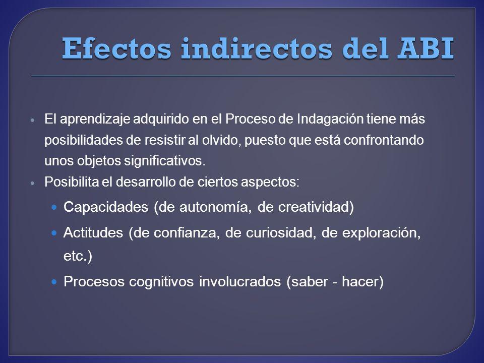Efectos indirectos del ABI