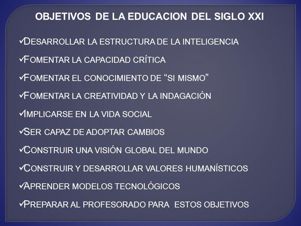 OBJETIVOS DE LA EDUCACION DEL SIGLO XXI