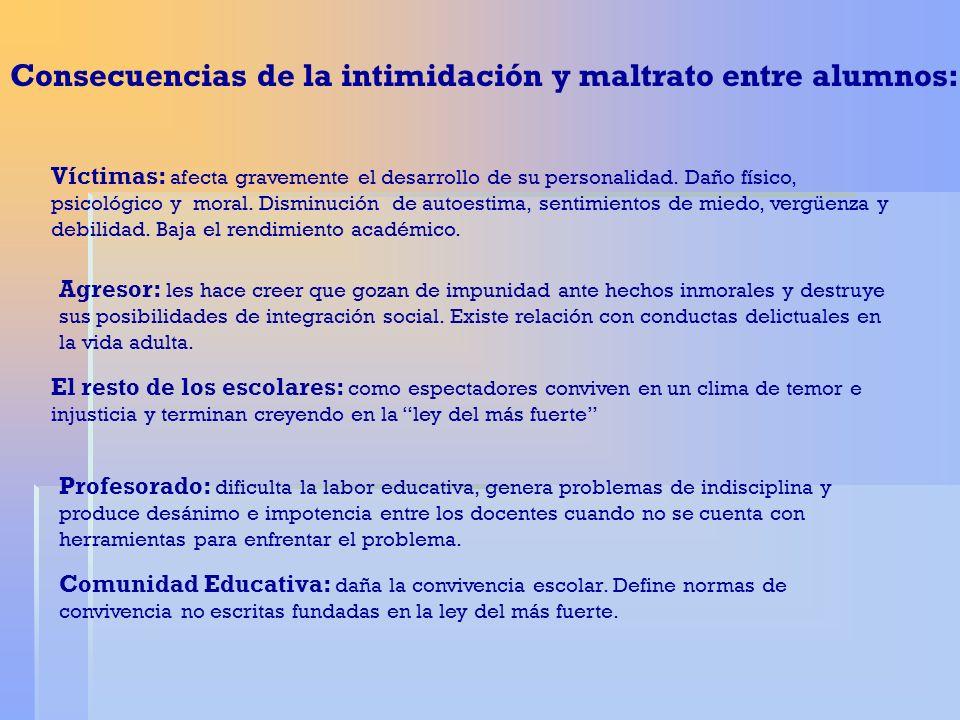 Consecuencias de la intimidación y maltrato entre alumnos:
