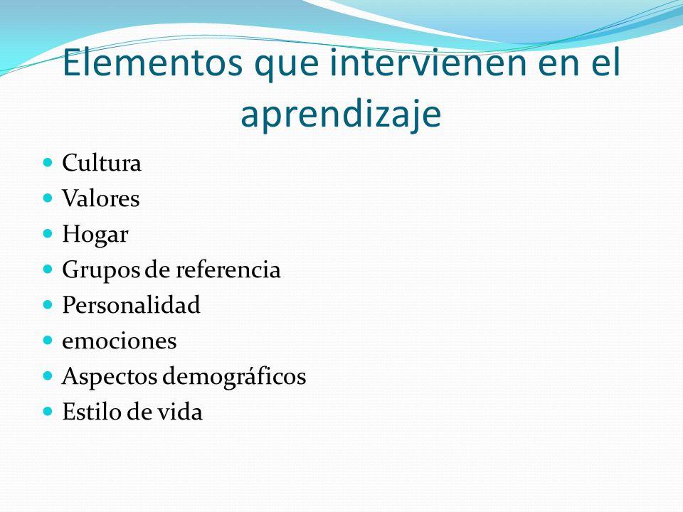 Elementos que intervienen en el aprendizaje