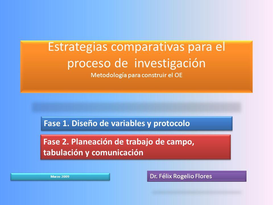 Fase 1. Diseño de variables y protocolo