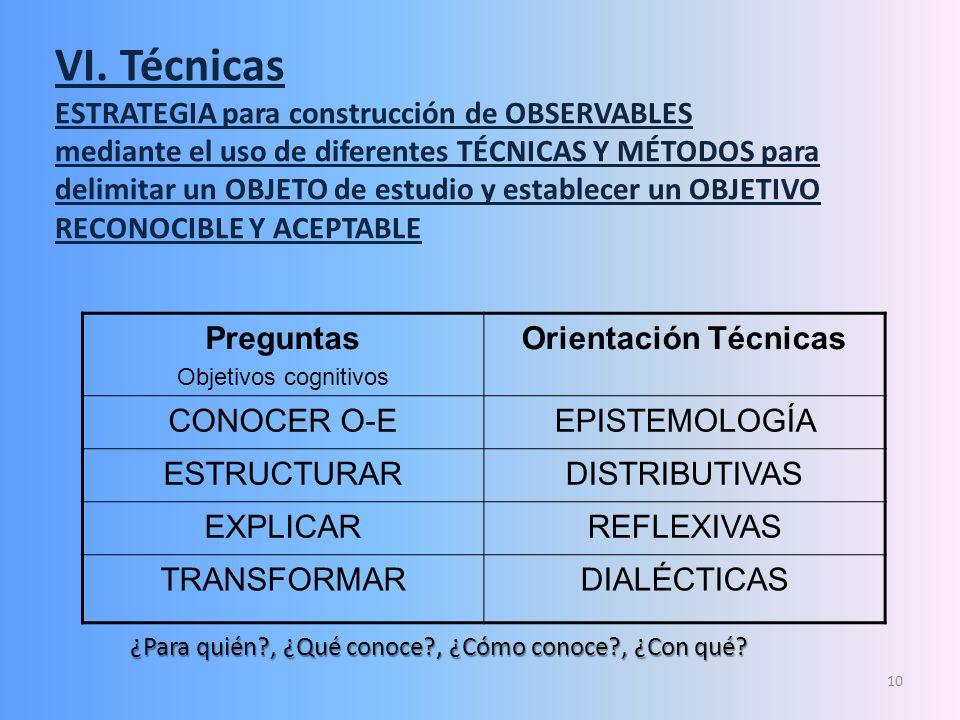 VI. Técnicas ESTRATEGIA para construcción de OBSERVABLES