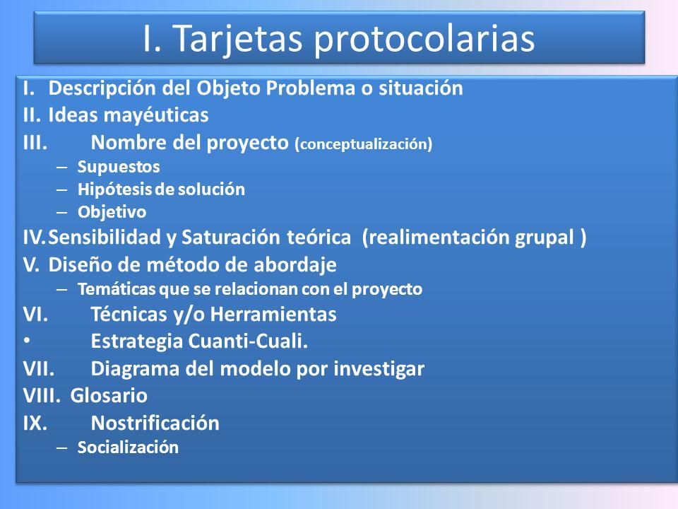 I. Tarjetas protocolarias