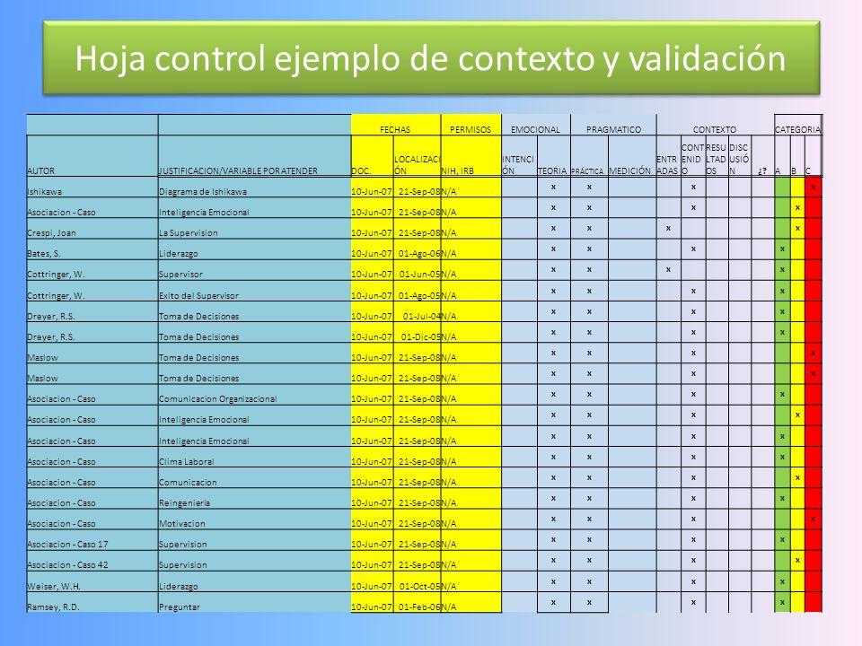Hoja control ejemplo de contexto y validación