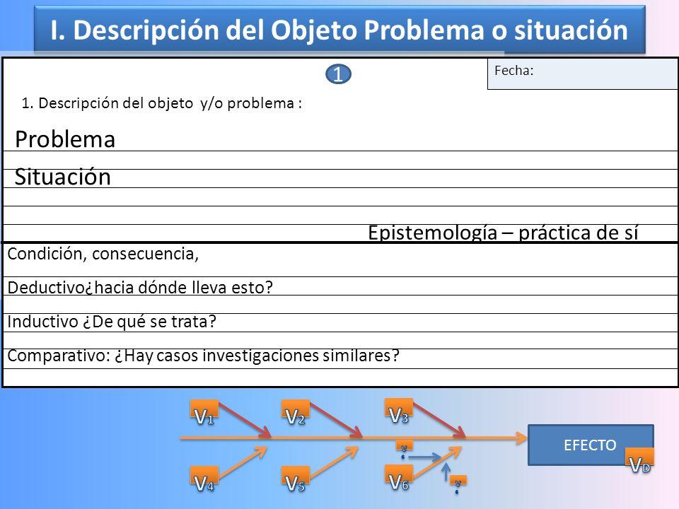 I. Descripción del Objeto Problema o situación