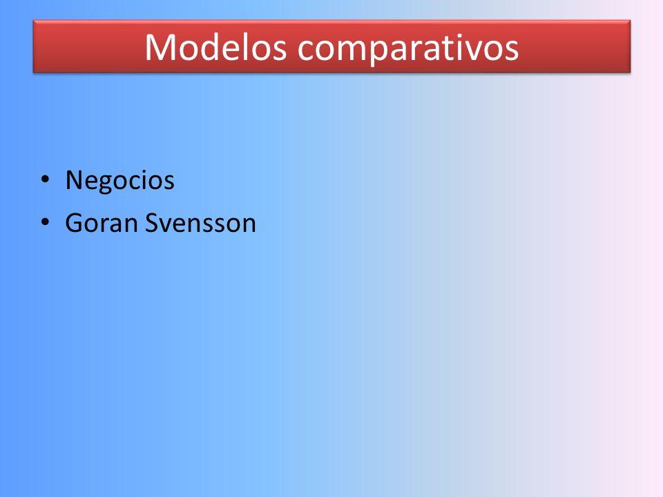 Modelos comparativos Negocios Goran Svensson