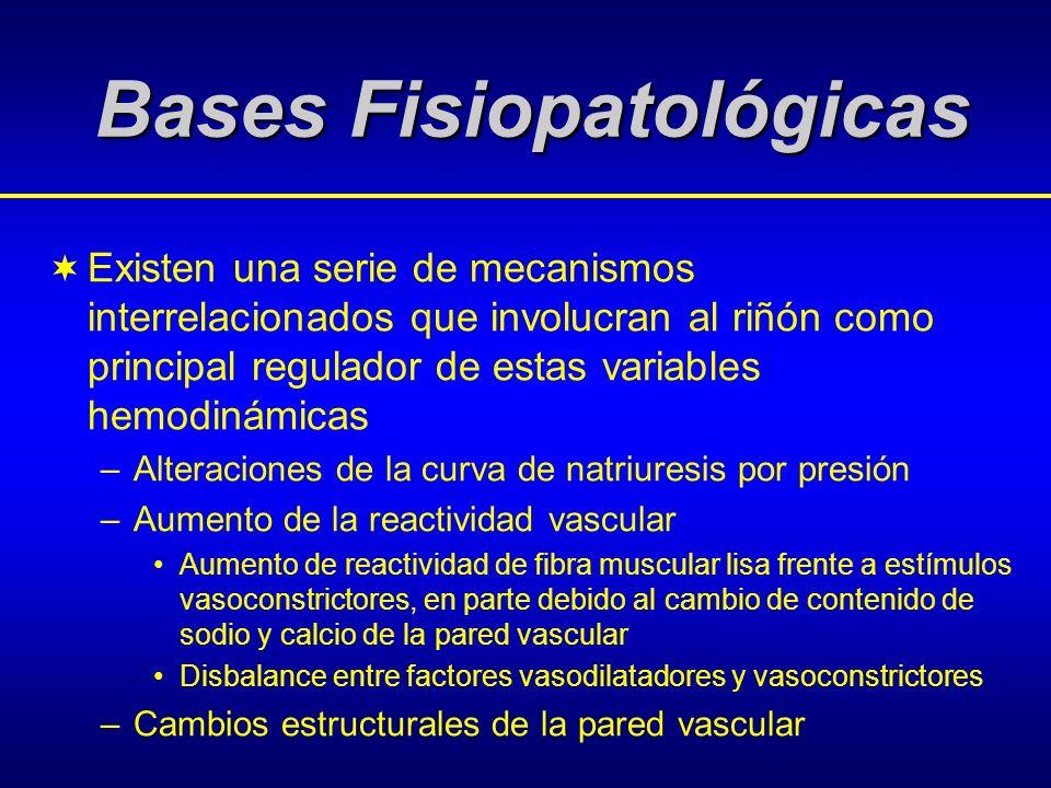 Bases Fisiopatológicas