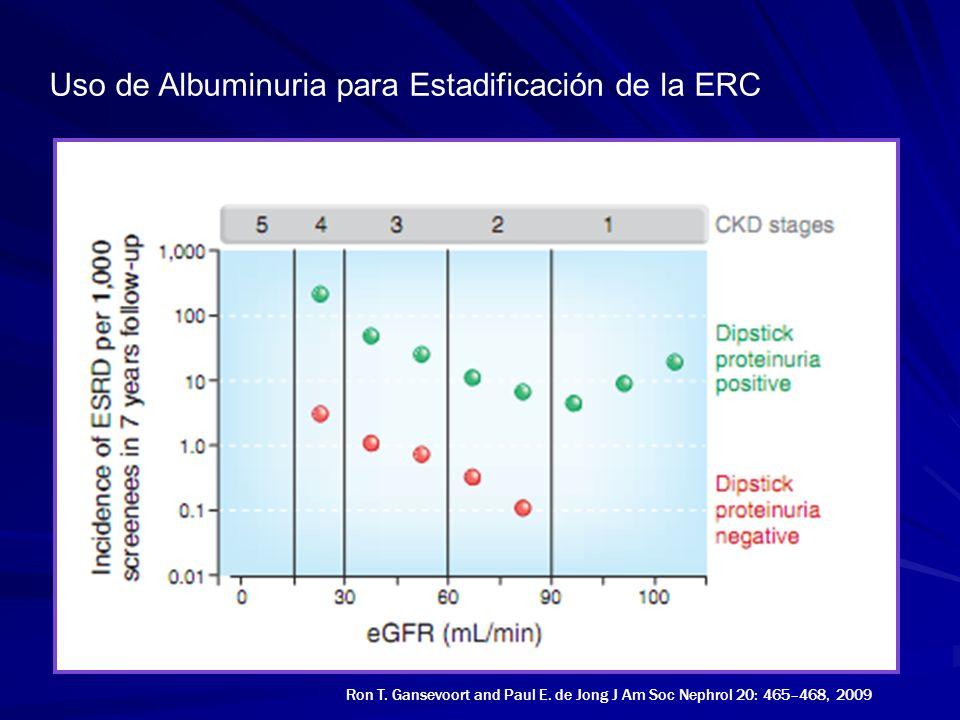 Uso de Albuminuria para Estadificación de la ERC