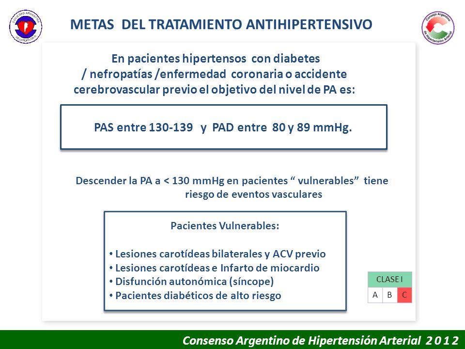 METAS DEL TRATAMIENTO ANTIHIPERTENSIVO